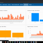 Configurable Dashboard Visualization